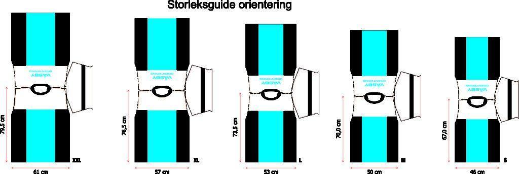 Orientering strl